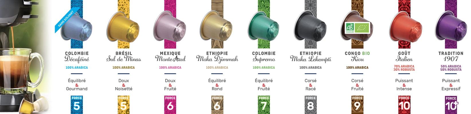Capsules compatibles ETIENNE Coffee & Shop